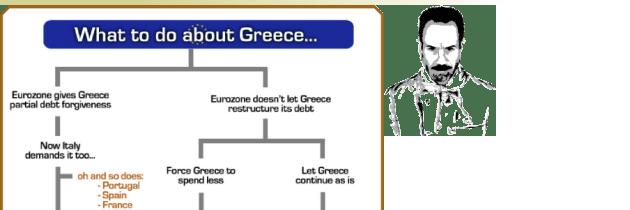Greek (Haircut) in Plain English