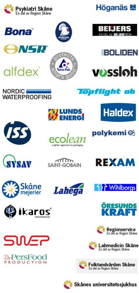 TEM:s miljönätverk medlemmar