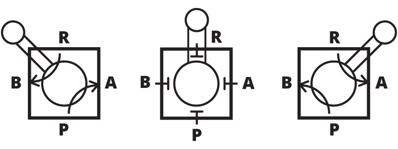 5x CC Rotary Lever Pneumatic Control Valve 4 Port 4 Way 3