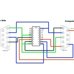 Computer Ports Diagram 30 Amp Plug Wiring Set64rs Xmt634 Temperature Controller Rs 422 Board