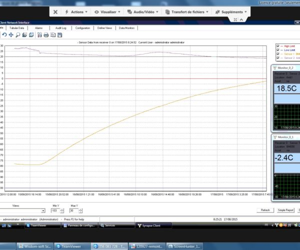 Synapse graph and real time