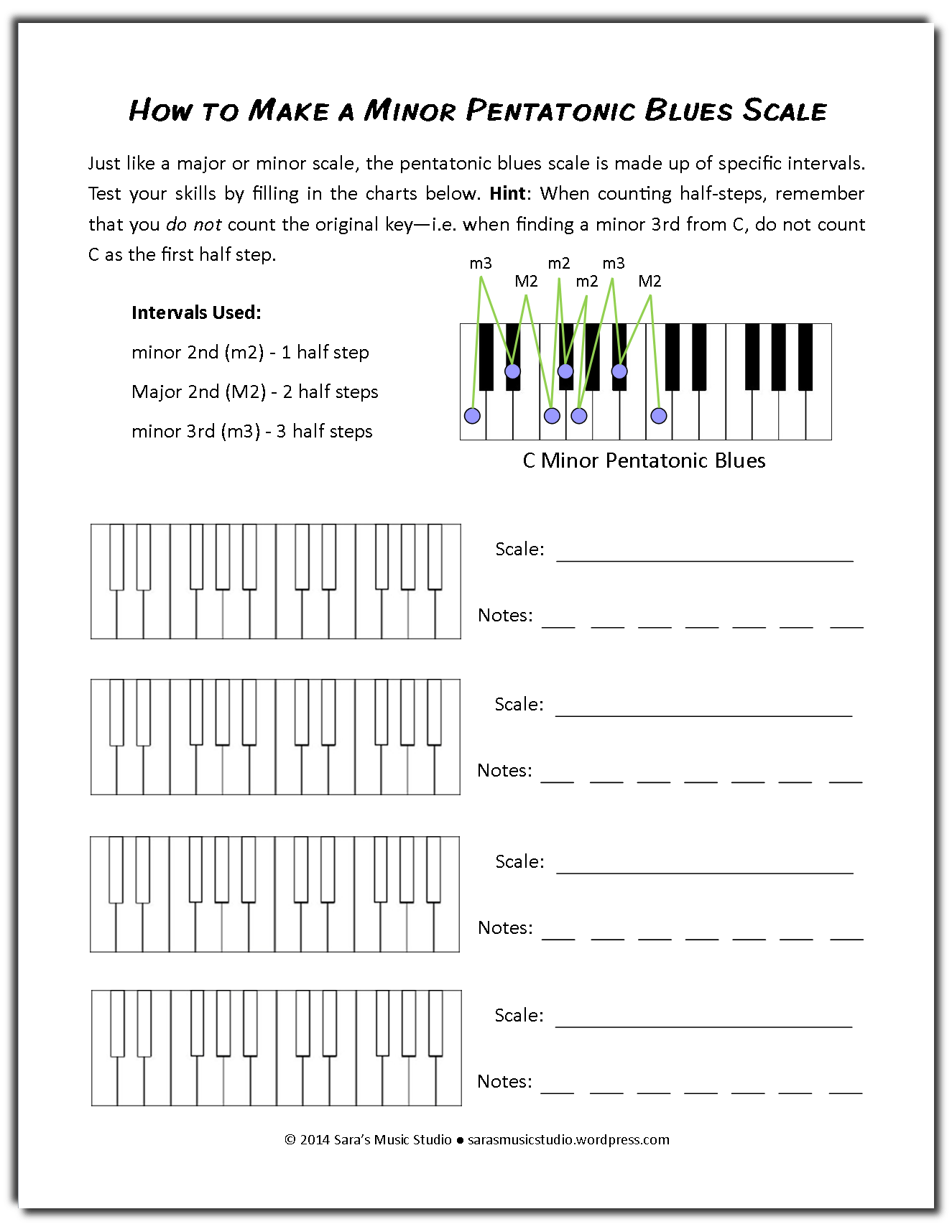 Minor Pentatonic Blues Worksheet Sara S Music Studio