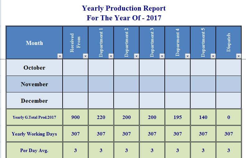 7 best production kpi dashboard excel templates to grow. Company Production Report Template Excel 2017 Template124