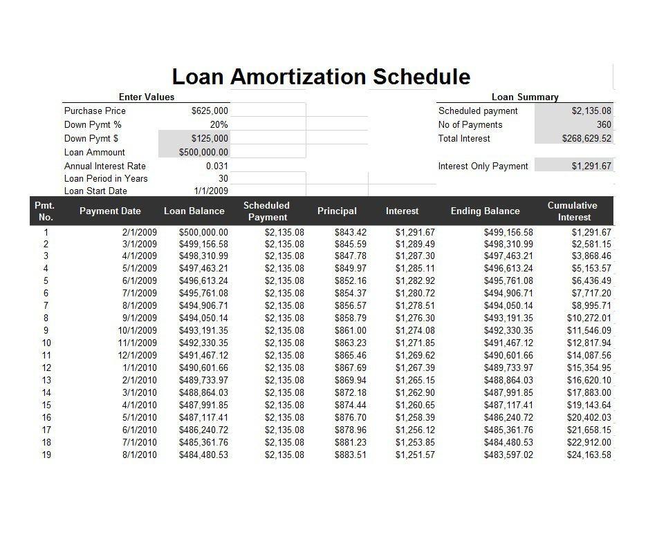 amortazation table