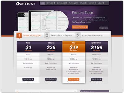 Omnicron WordPress Theme for Product Showcase Websites   Wordpress ...
