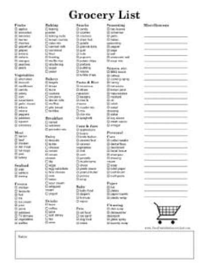 Grocery list sample 11.461
