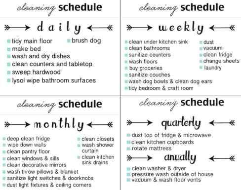 House Cleaning List example 10.461