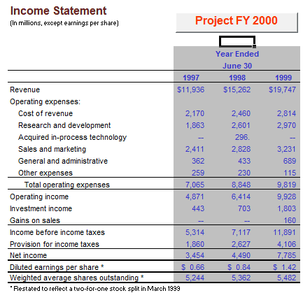 Income Statement Template 364974  Income Template