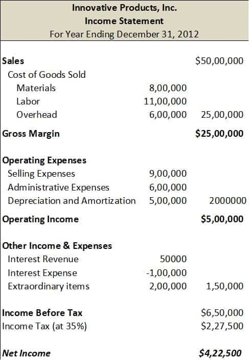 Free Income Statement Templates In Word Excel Pdf