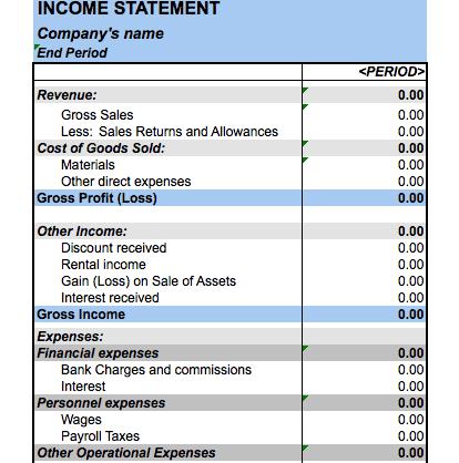 Income Statement Sample 6941 Clip