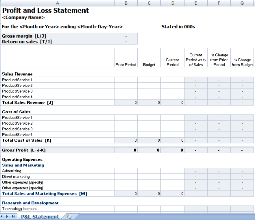 downloadable profit and loss statement