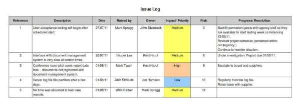 Project Log sample 10.641