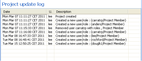 Project Log sample 39641