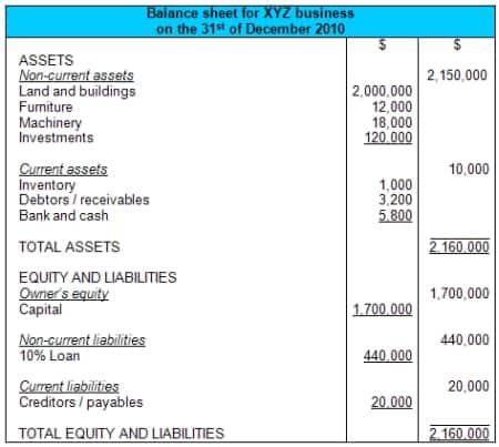 template balance sheet