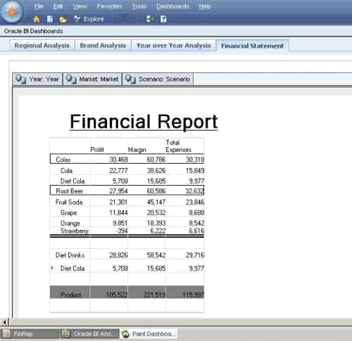 Financial Report Sample 15.641  Examples Of Financial Reports