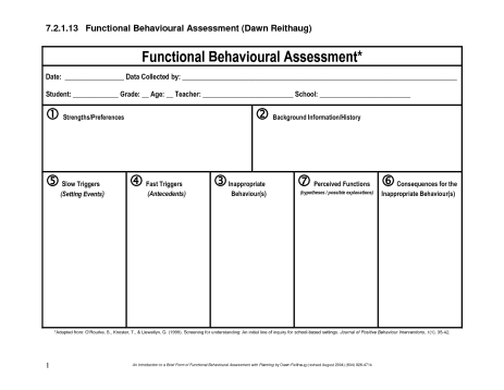 free assessment example 29.941