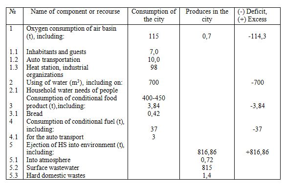 impact assessment example 15.941
