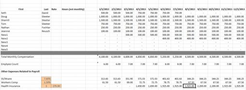 payroll sample template 5974
