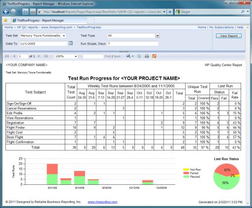 progress report sample 2641