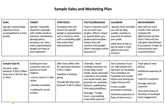 sales plan example 20.641