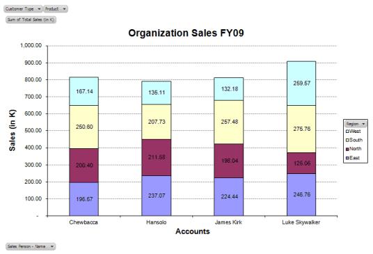 sales plan example 29641