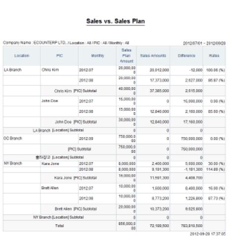 sales plan example 941