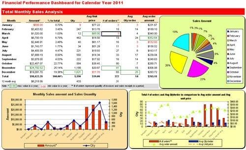 monthly sales report template thebridgesummitco