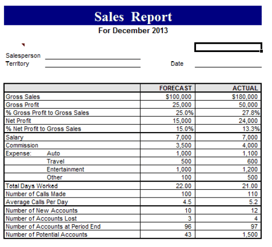 21  free sales report template