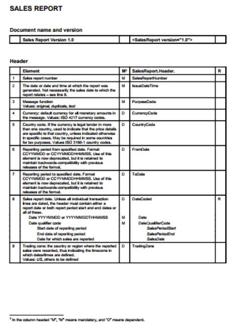 sales report template 5941