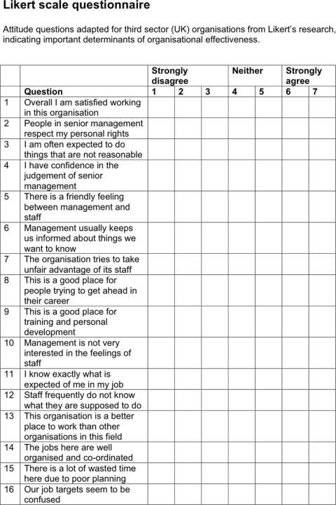 Satisfaction Survey sample 4941
