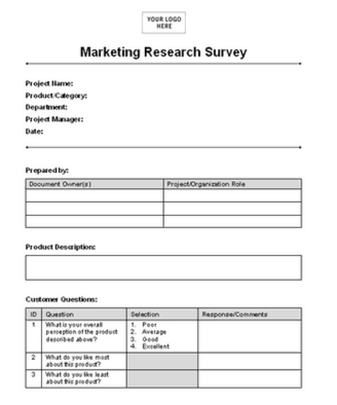 sample survey 2641