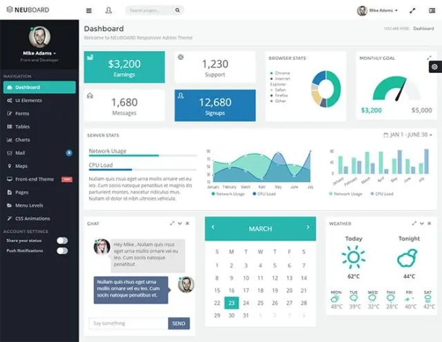 Angularjs Website Templates 41