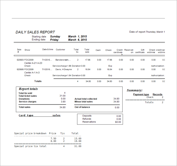 sales report 496