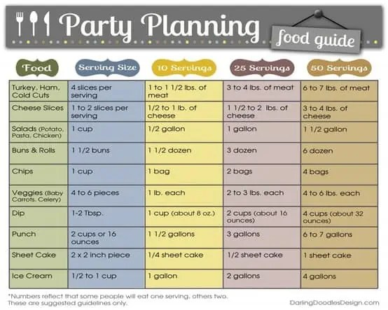 party planning template 61