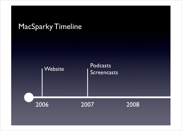 Keynote Timeline Template 30