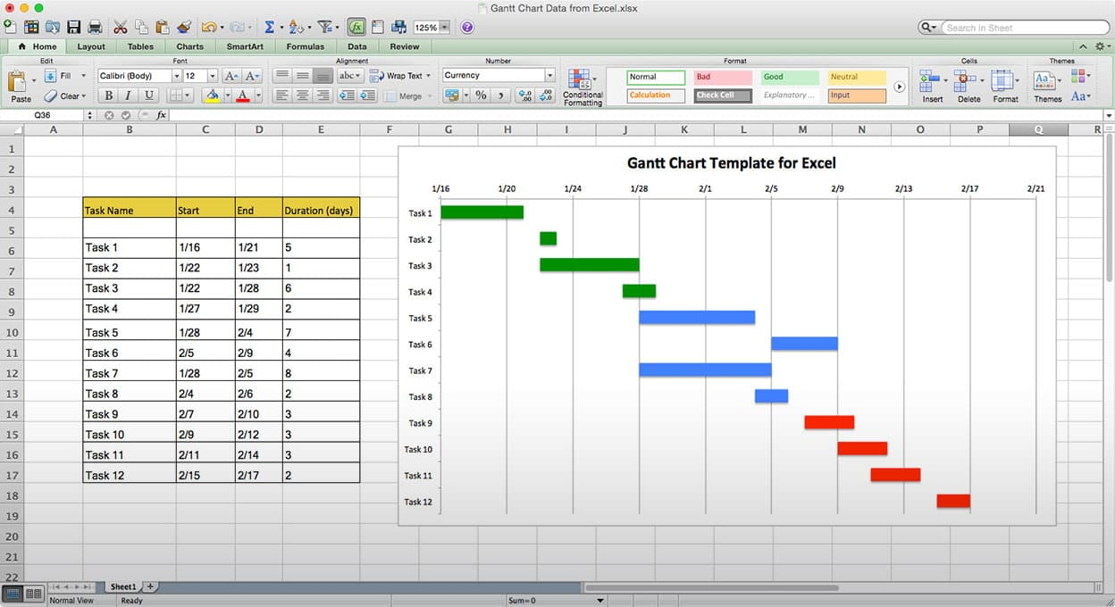 Gantt chart for excel could be a great tool to plan your projects, and now you can download an excel gantt chart template for free. Top 10 Best Excel Gantt Chart Templates For Microsoft Excel Sheets