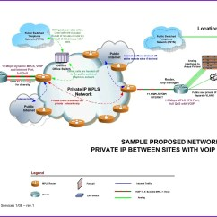 Context Diagram Visio Example Four Wire Dryer Hookup Download Top Network Templates For Free