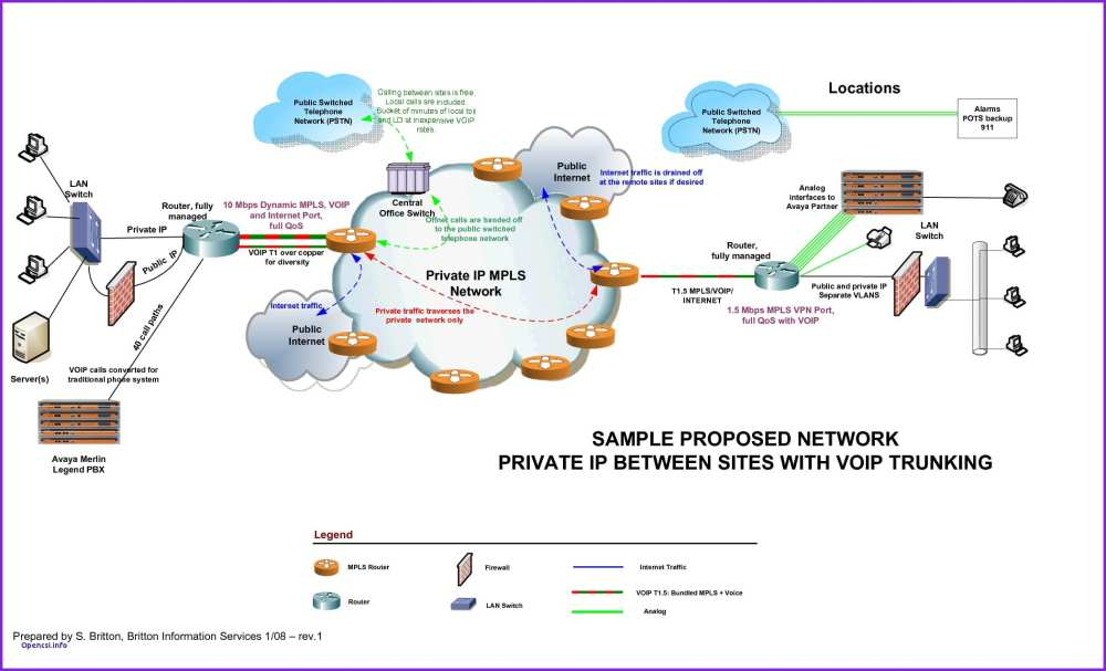 medium resolution of download top visio network diagram templates for freevisio network diagram