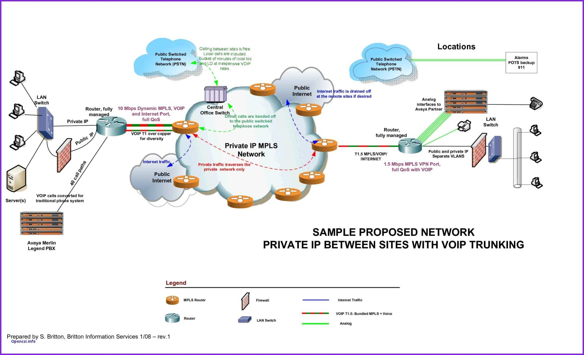 hight resolution of visio network diagram examples wiring diagrams download top visio network diagram templates for free visio 2007
