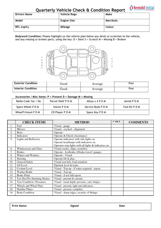 Candid image pertaining to free printable vehicle condition report template
