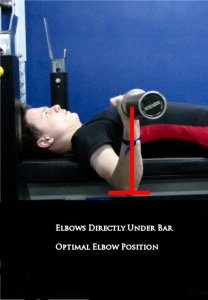 Correct Elbow Position for Bench Press