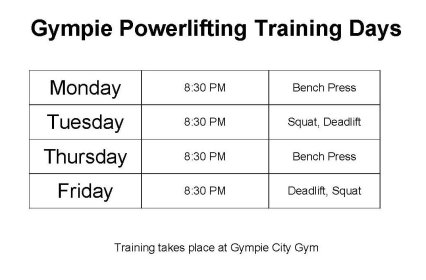 Gympie Powerlifting Training Times
