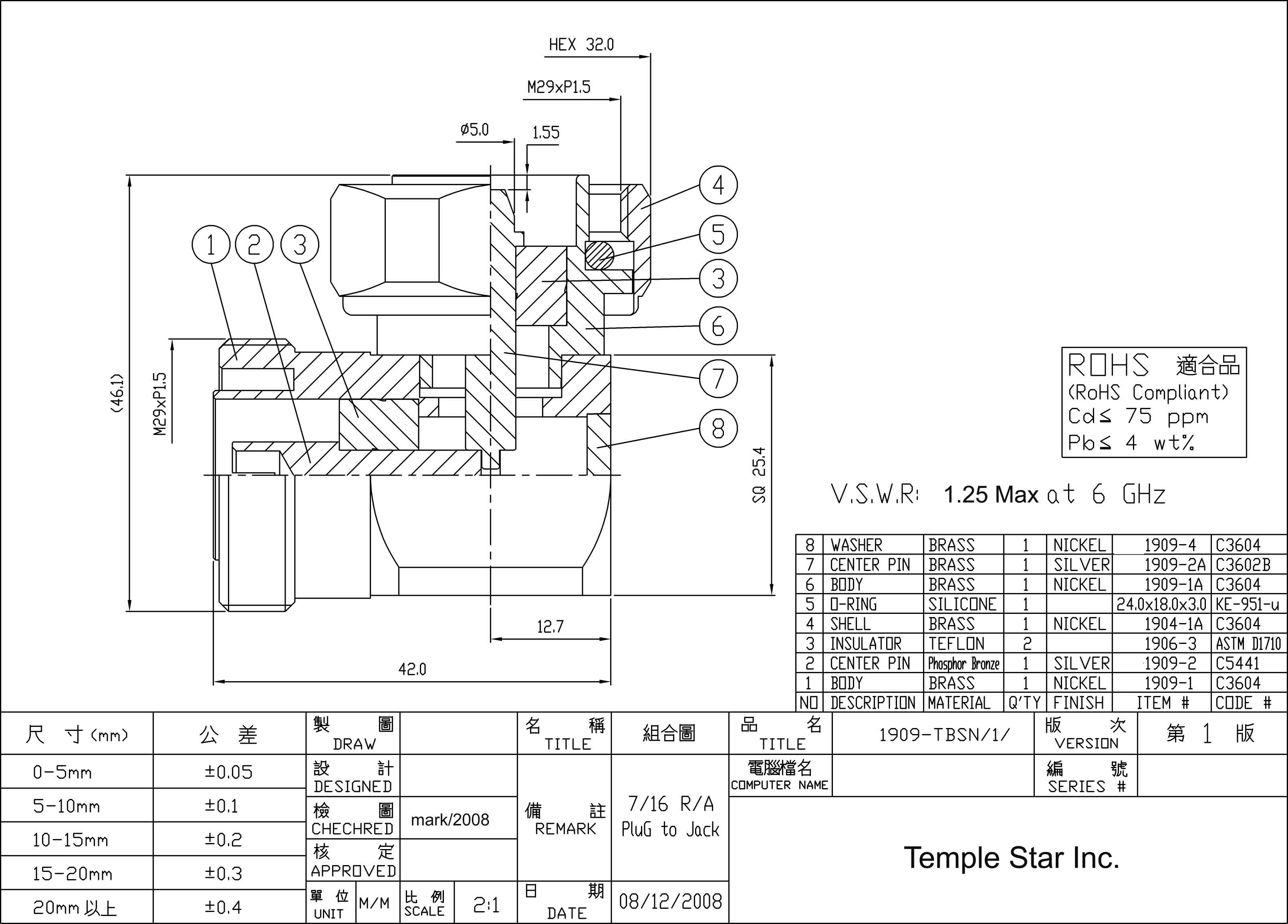 Temple Star Inc Original Manufacturers Direct Price Professional Manufactures Of Din 7 16