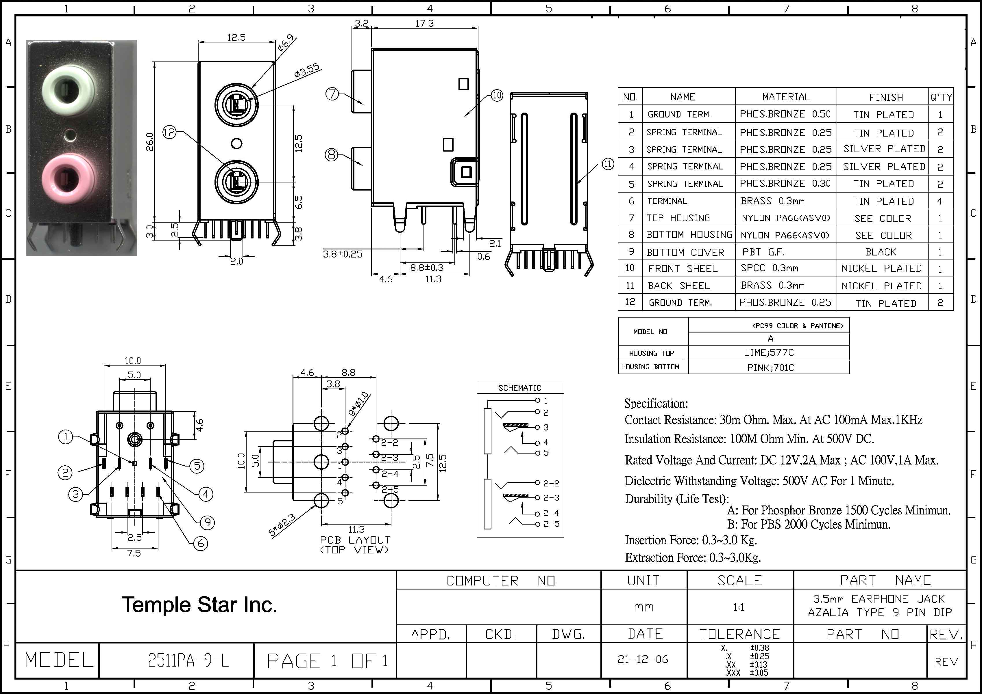 Temple Star Inc., Original Manufacturers Direct Price