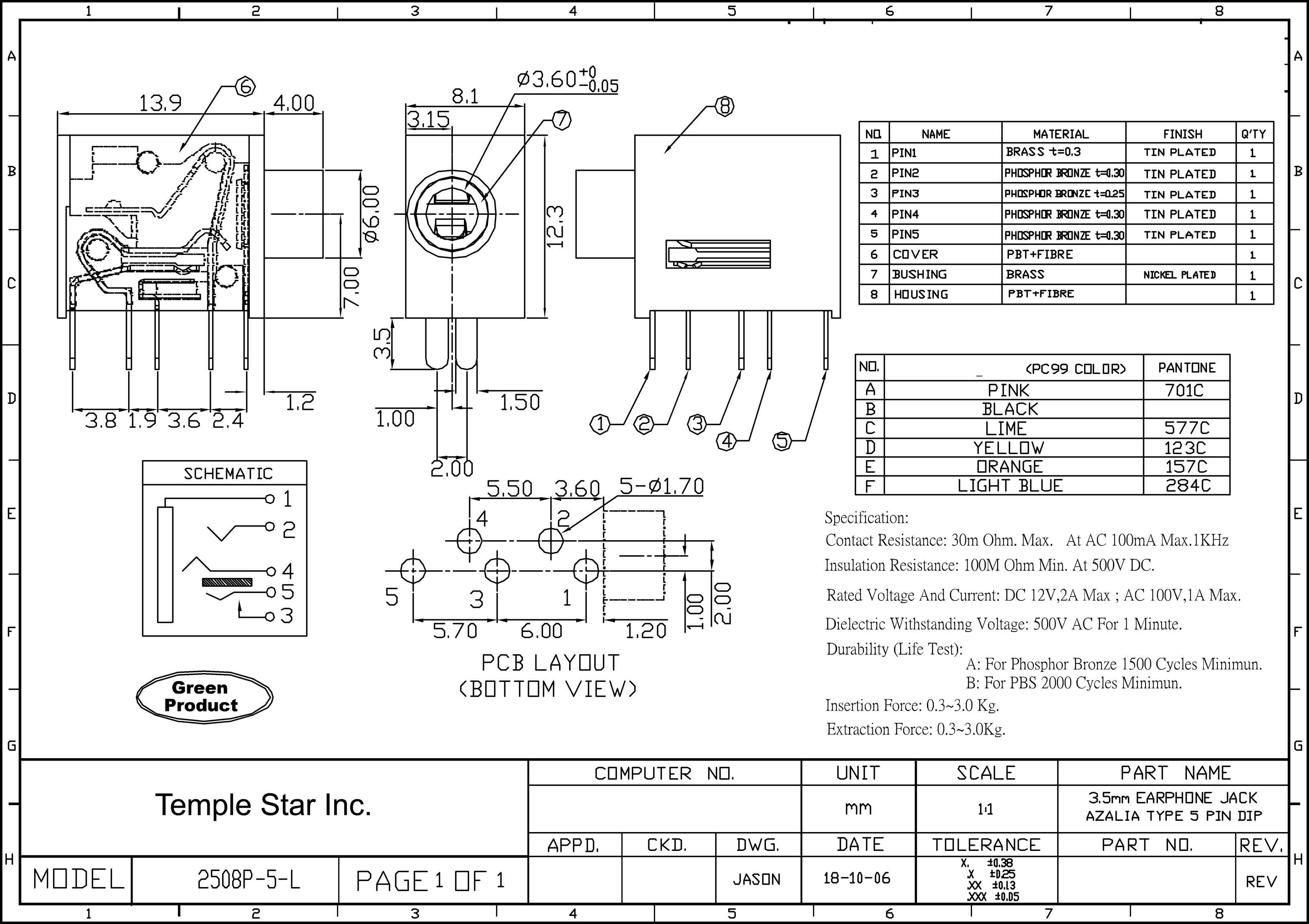 Jack Antenna Wiring Diagram