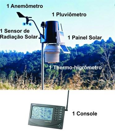 Estação Meteorológica bairro Languiru