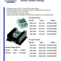Solid State Relay Wiring Diagram Flow Meter Relays