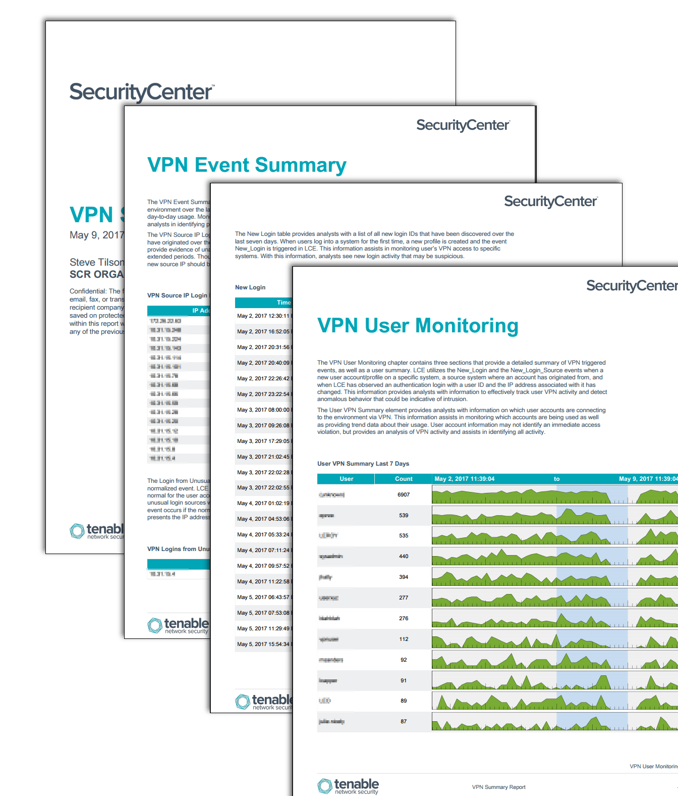 VPN Summary Report - SC Report Template | Tenable™