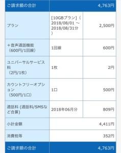 筆者の2018年8月料金は4763円