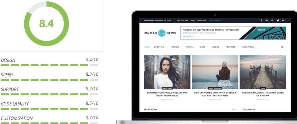 ionmag wordpress theme